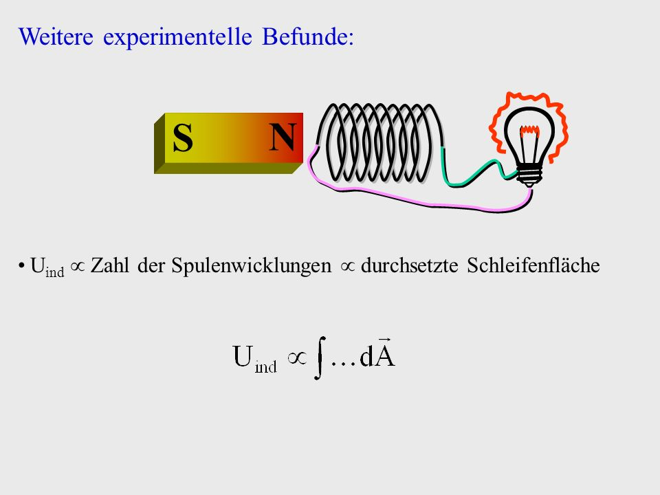 S N Weitere experimentelle Befunde: