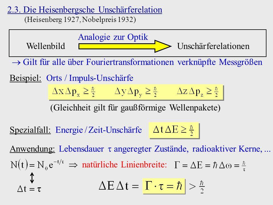 2.3. Die Heisenbergsche Unschärferelation