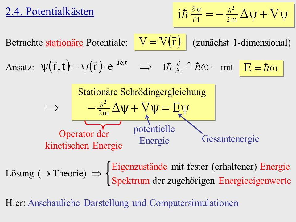 2.4. Potentialkästen Betrachte stationäre Potentiale: (zunächst 1-dimensional)