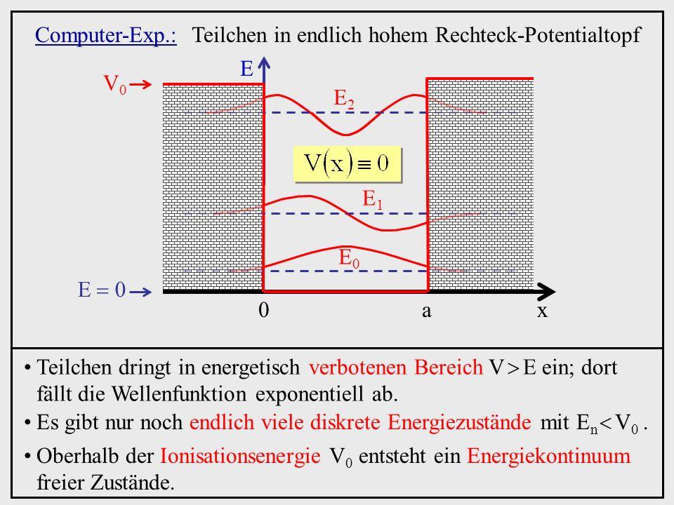 Teilchen in endlich hohem Rechteck-Potentialtopf