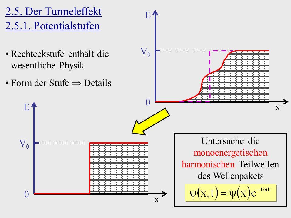 2.5. Der Tunneleffekt 2.5.1. Potentialstufen x E V0