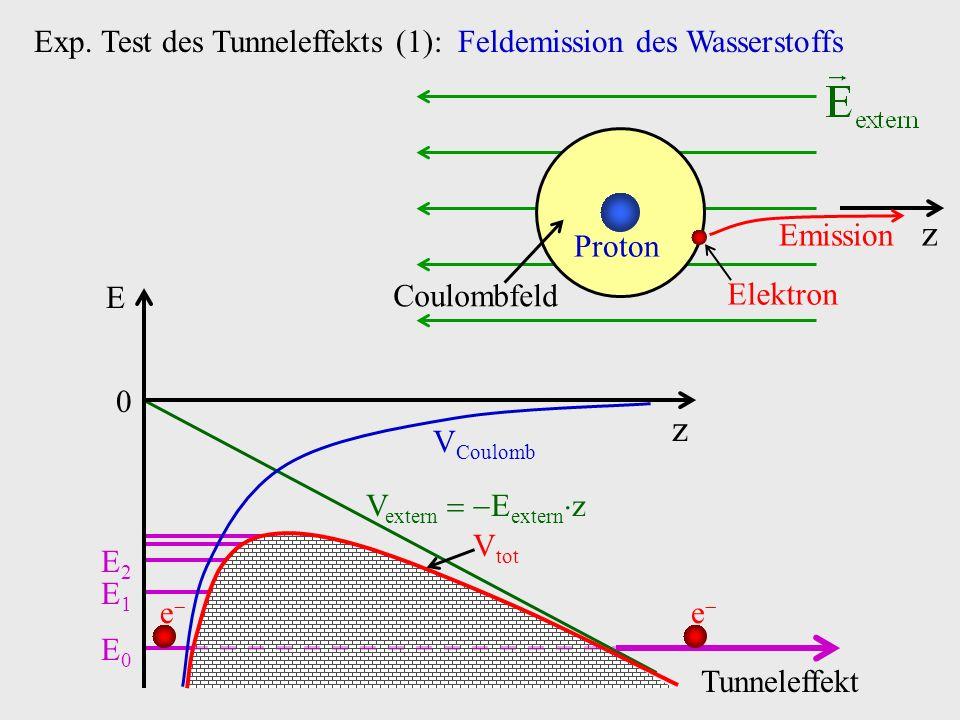 z z Exp. Test des Tunneleffekts (1): Feldemission des Wasserstoffs