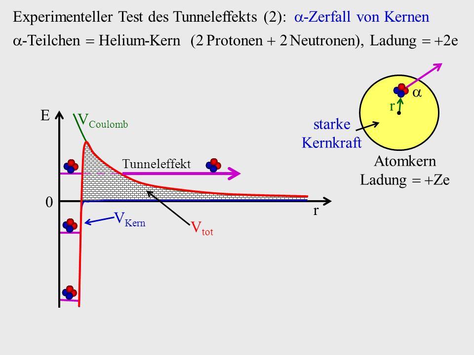 Experimenteller Test des Tunneleffekts (2): -Zerfall von Kernen