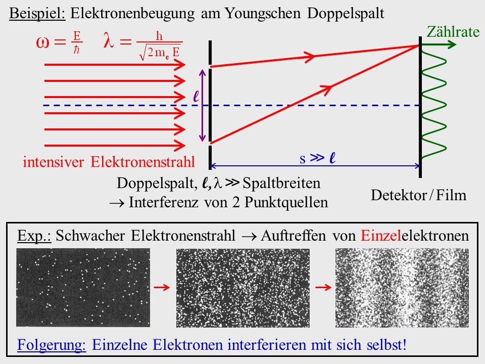 Beispiel: Elektronenbeugung am Youngschen Doppelspalt Zählrate