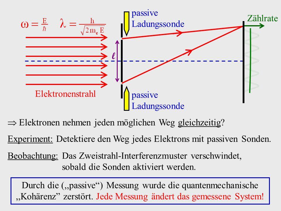 passive Ladungssonde Zählrate. l. Elektronenstrahl.  Elektronen nehmen jeden möglichen Weg gleichzeitig