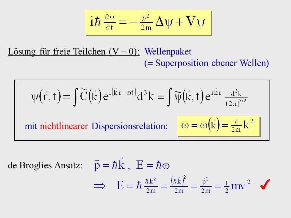 ✔ Lösung für freie Teilchen (V  0): Wellenpaket