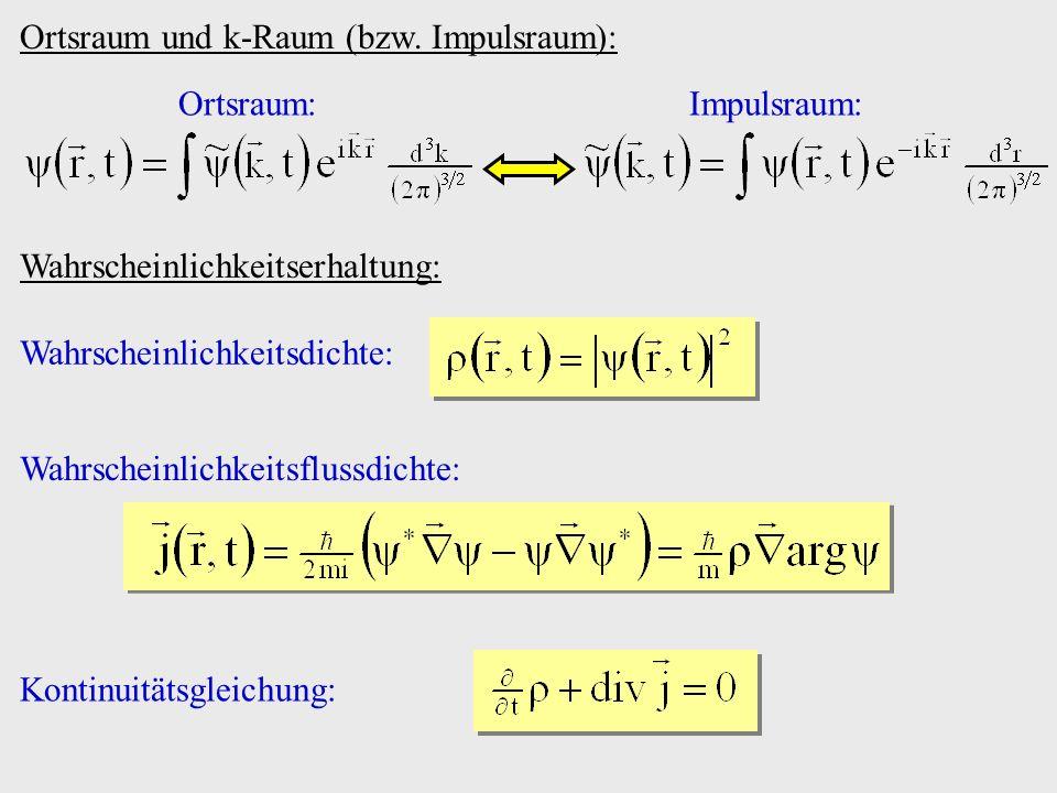 Ortsraum und k-Raum (bzw. Impulsraum):
