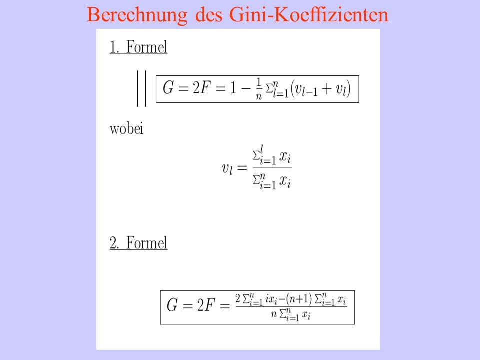 Berechnung des Gini-Koeffizienten