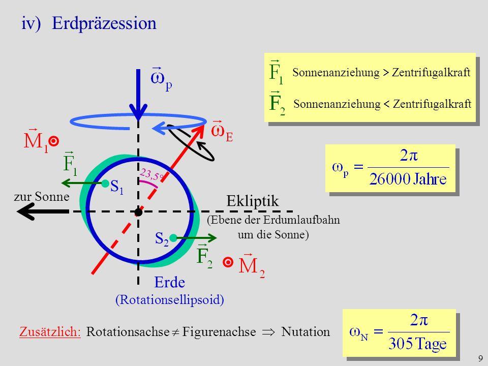 iv) Erdpräzession S1 Ekliptik S2 Erde zur Sonne (Rotationsellipsoid)