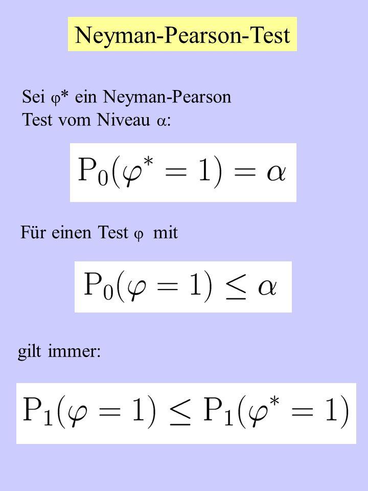 Neyman-Pearson-Test Sei * ein Neyman-Pearson Test vom Niveau :