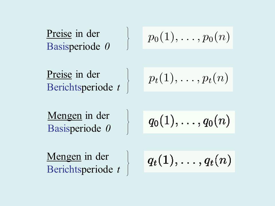 Preise in der Basisperiode 0. Preise in der. Berichtsperiode t. Mengen in der. Basisperiode 0. Mengen in der.