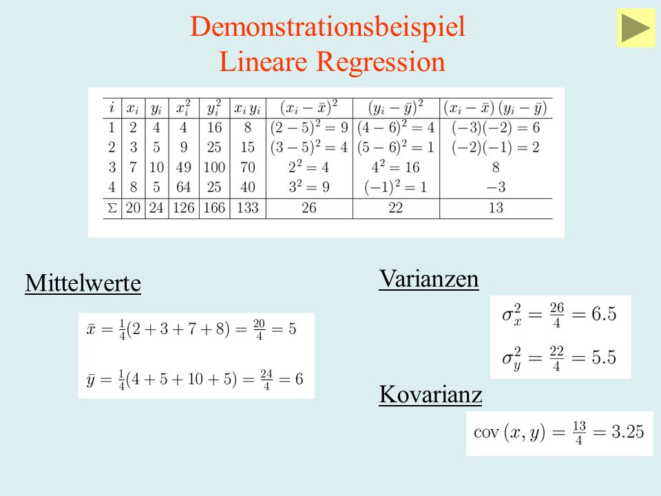 Demonstrationsbeispiel