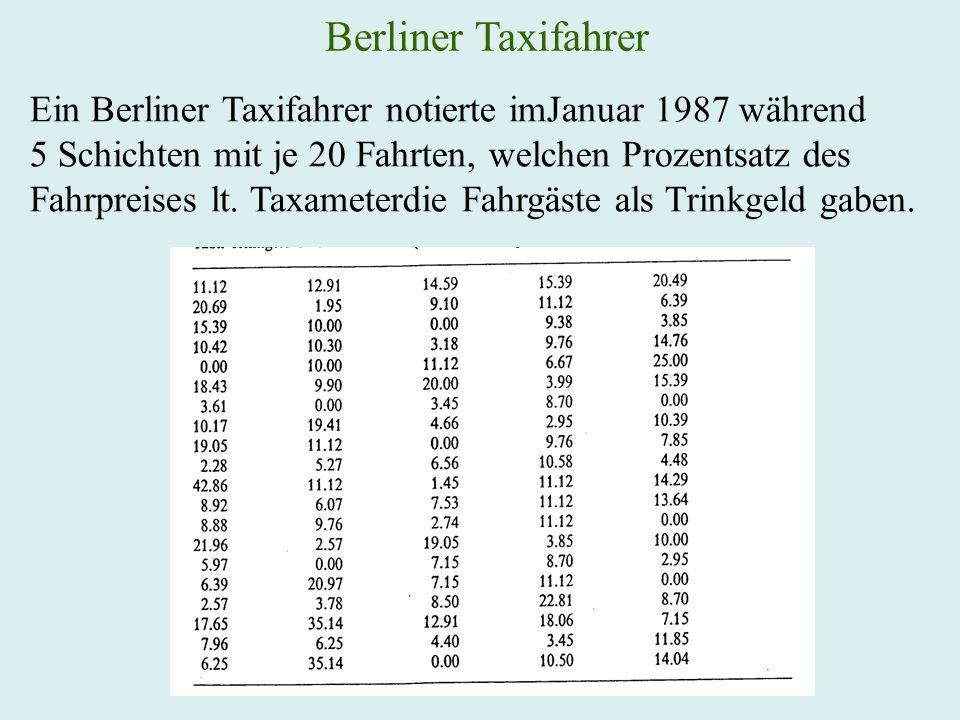 Berliner TaxifahrerEin Berliner Taxifahrer notierte imJanuar 1987 während. 5 Schichten mit je 20 Fahrten, welchen Prozentsatz des.