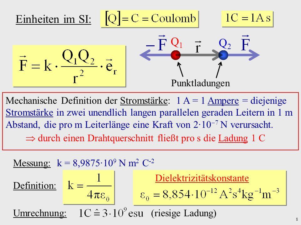 Einheiten im SI: Q1 Q2 Punktladungen