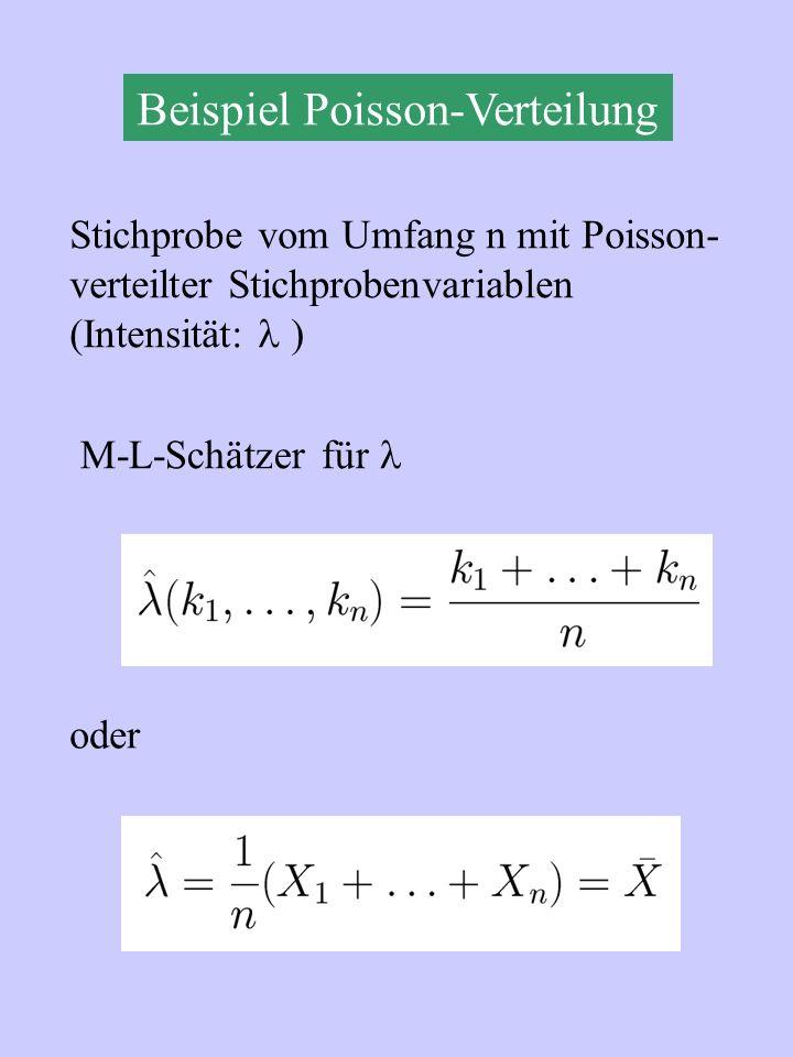 Beispiel Poisson-Verteilung
