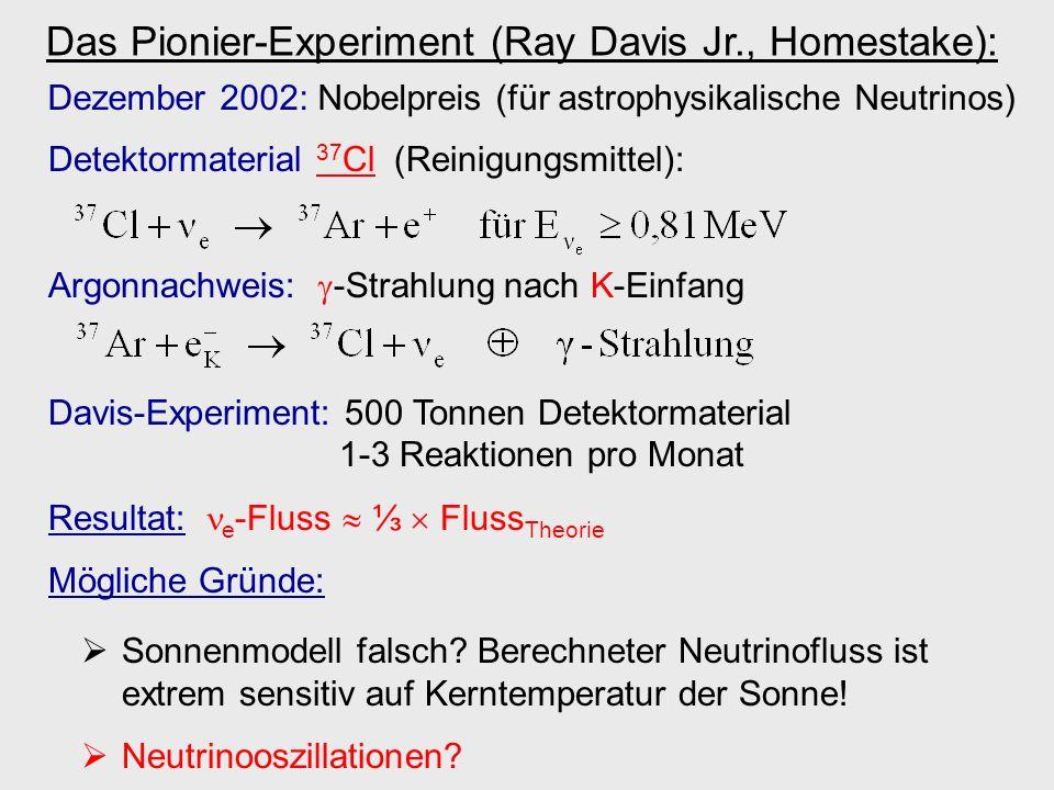 Dezember 2002: Nobelpreis (für astrophysikalische Neutrinos)