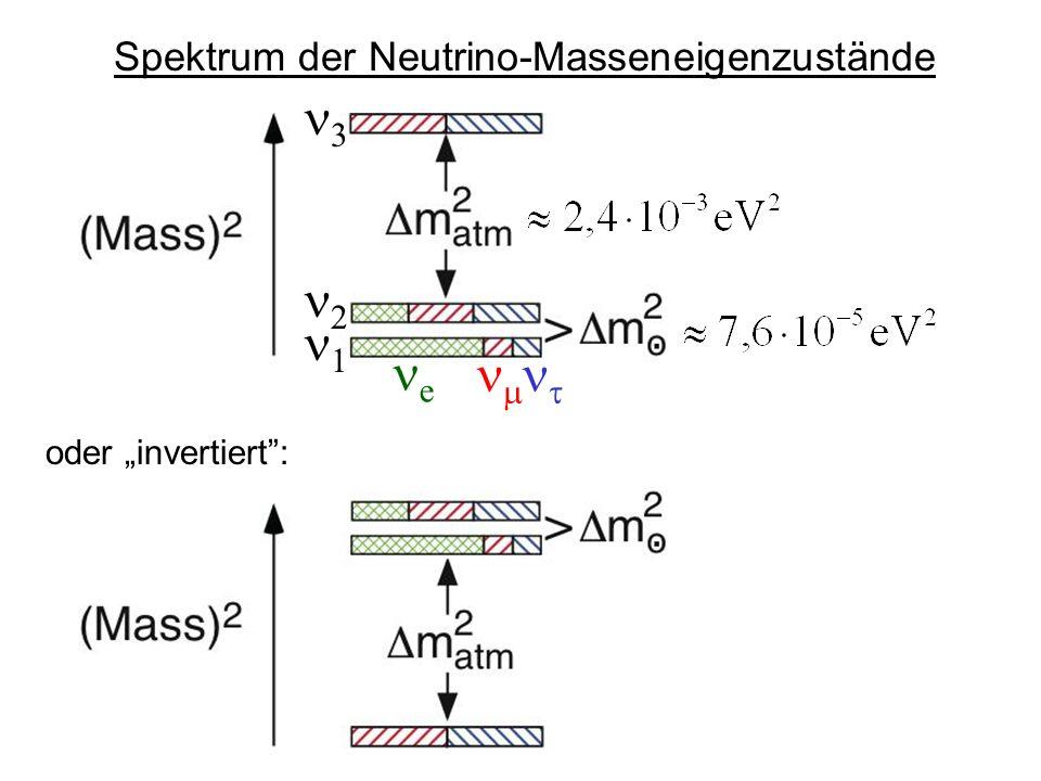 Spektrum der Neutrino-Masseneigenzustände