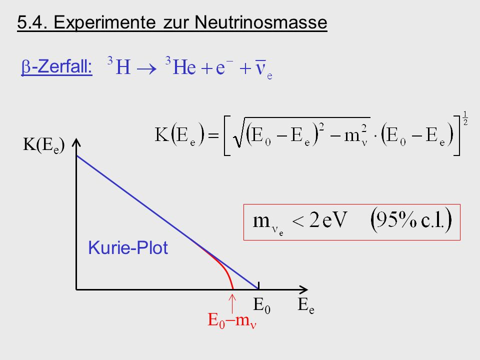 5.4. Experimente zur Neutrinosmasse