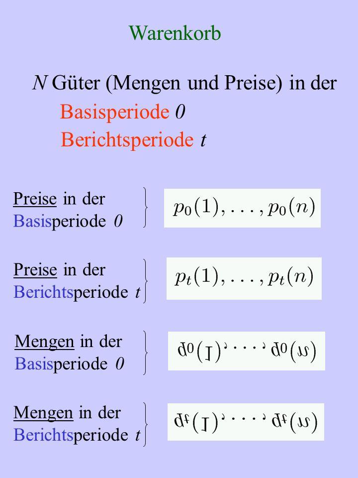N Güter (Mengen und Preise) in der Basisperiode 0 Berichtsperiode t