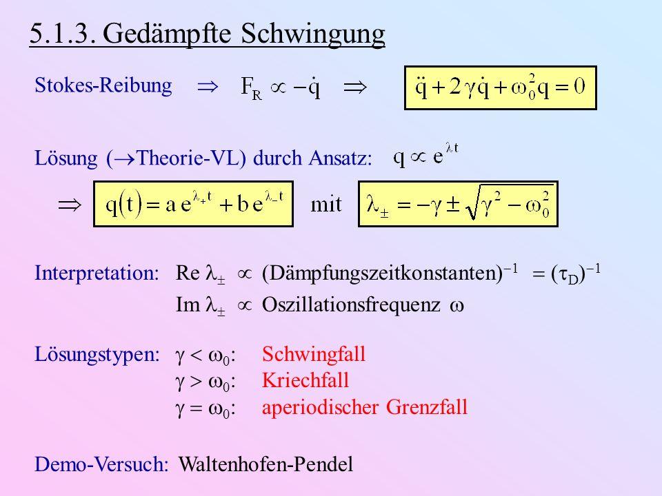 5.1.3. Gedämpfte Schwingung Stokes-Reibung 