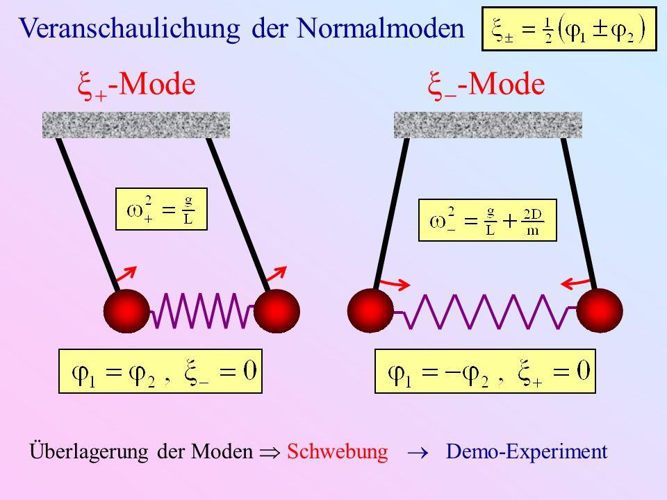ξ -Mode ξ -Mode Veranschaulichung der Normalmoden