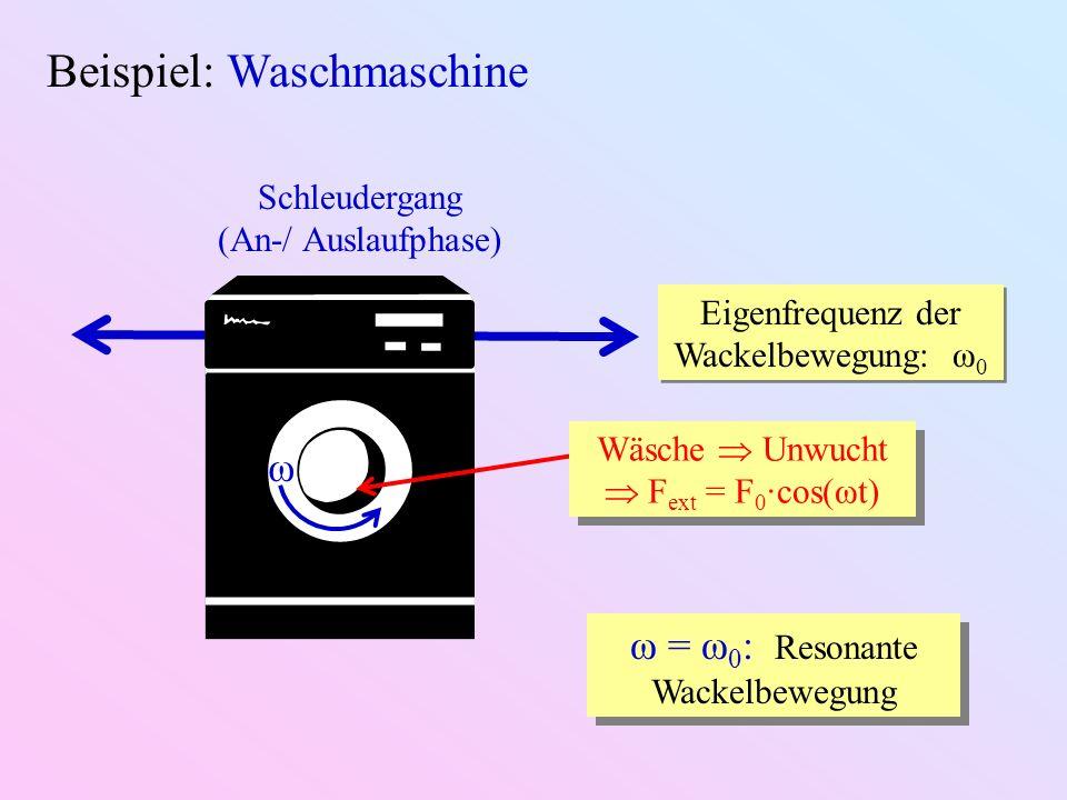 Beispiel: Waschmaschine