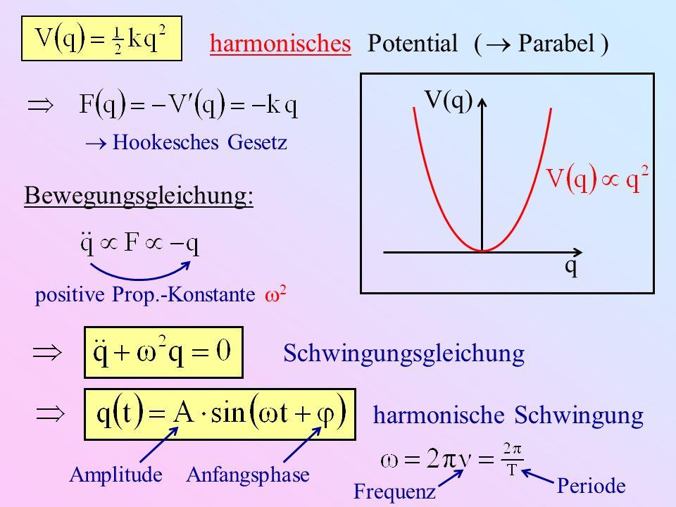 harmonisches Potential (  Parabel )
