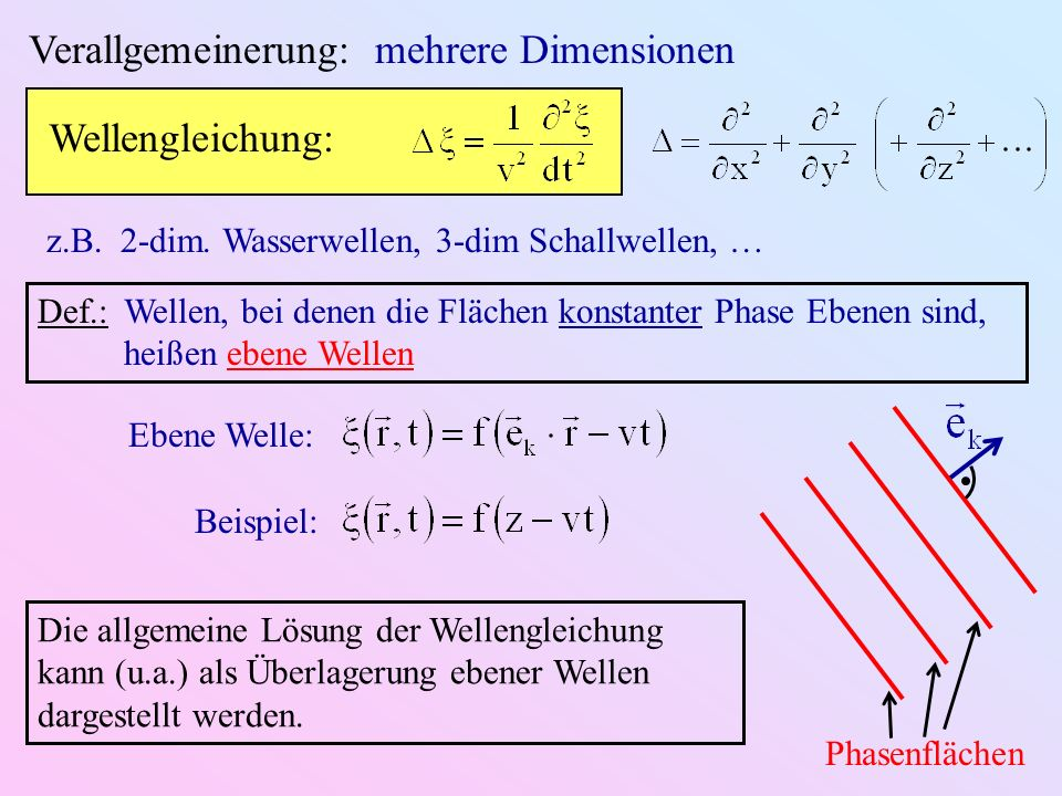 Verallgemeinerung: mehrere Dimensionen