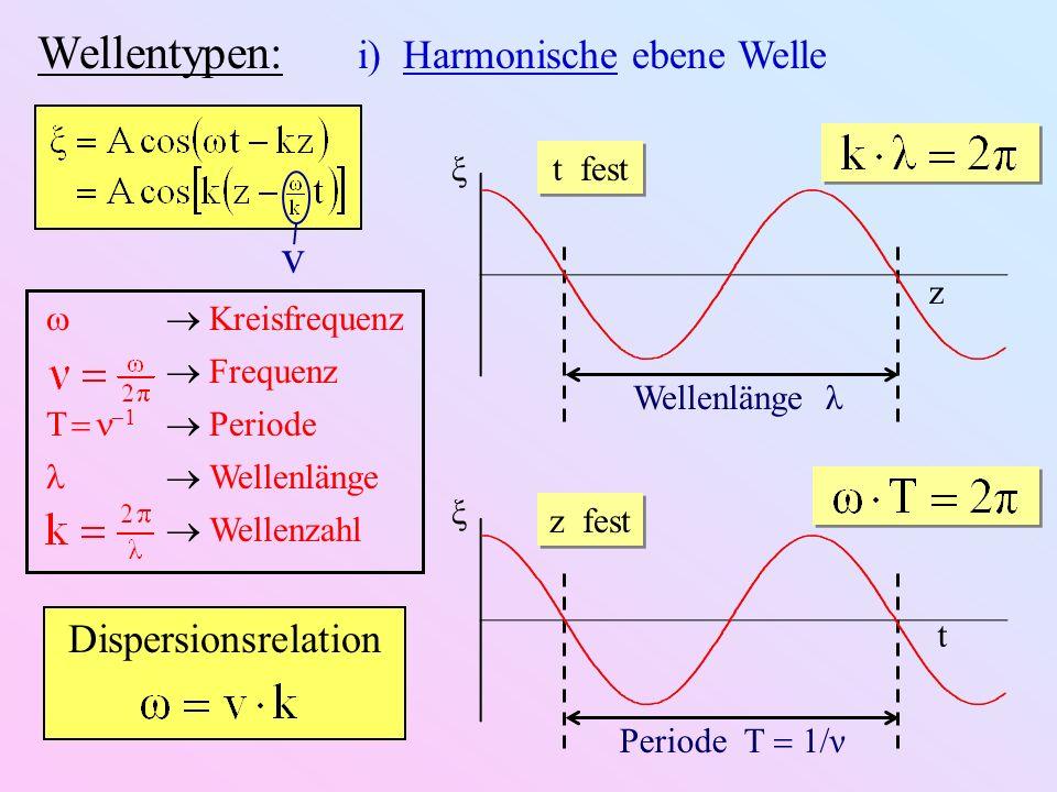 Wellentypen: i) Harmonische ebene Welle