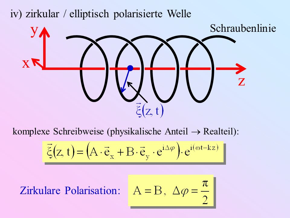 Zirkulare Polarisation: