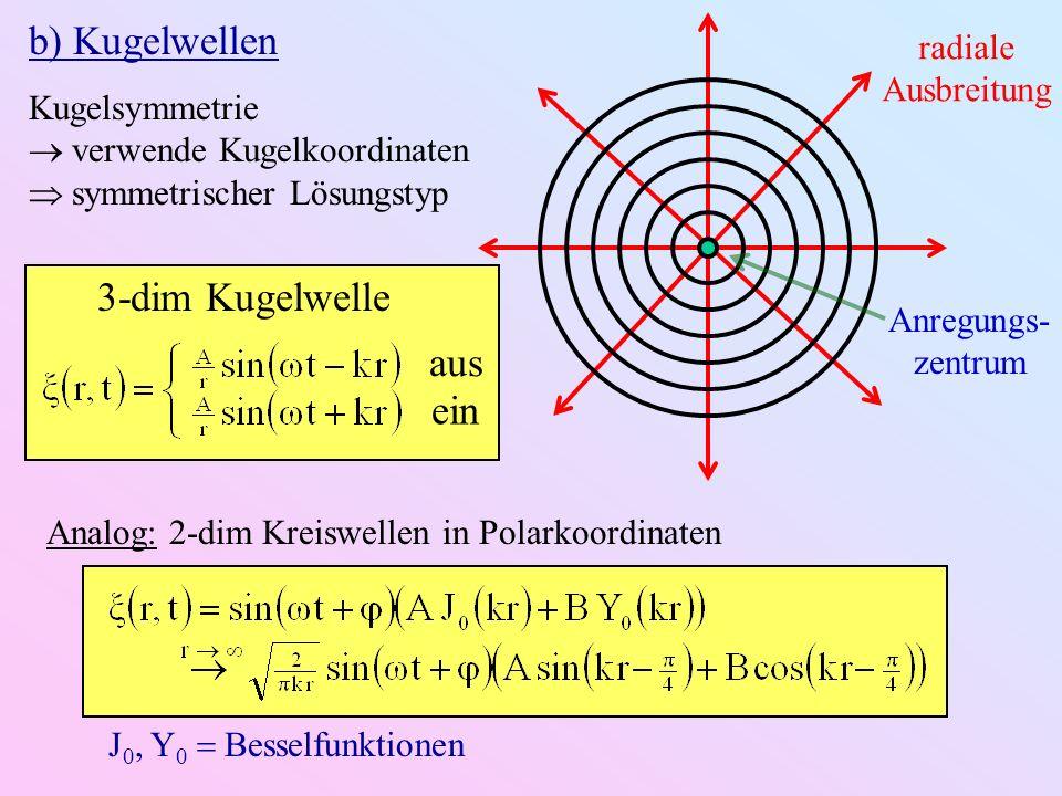 b) Kugelwellen 3-dim Kugelwelle aus ein radiale Ausbreitung