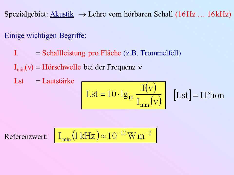 Spezialgebiet: Akustik  Lehre vom hörbaren Schall (16 Hz  16 kHz)