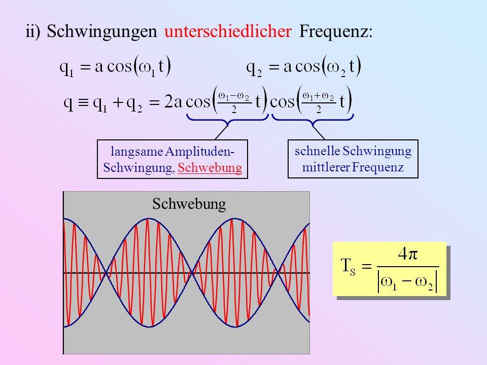 ii) Schwingungen unterschiedlicher Frequenz: