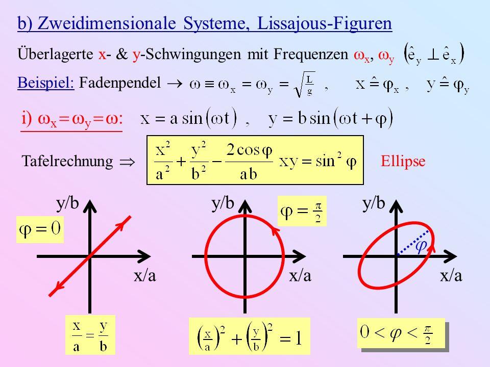 b) Zweidimensionale Systeme, Lissajous-Figuren