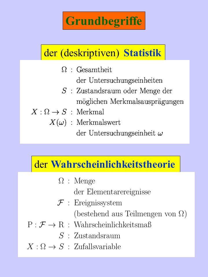 Grundbegriffe der (deskriptiven) Statistik
