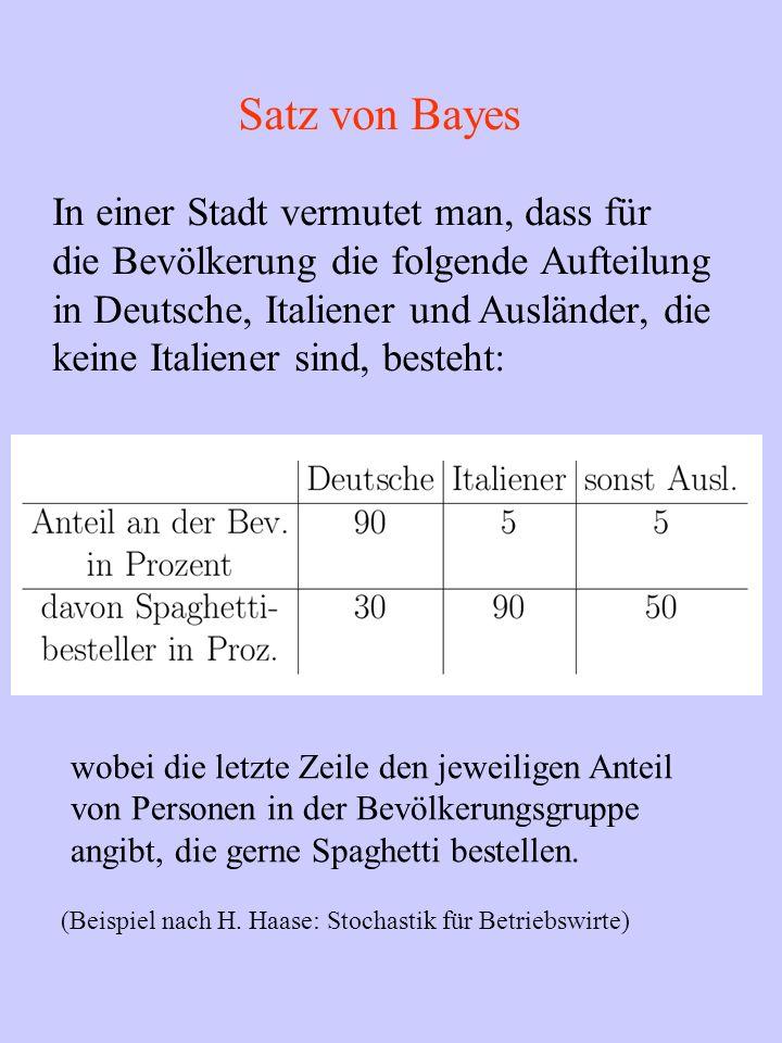 Satz von Bayes In einer Stadt vermutet man, dass für