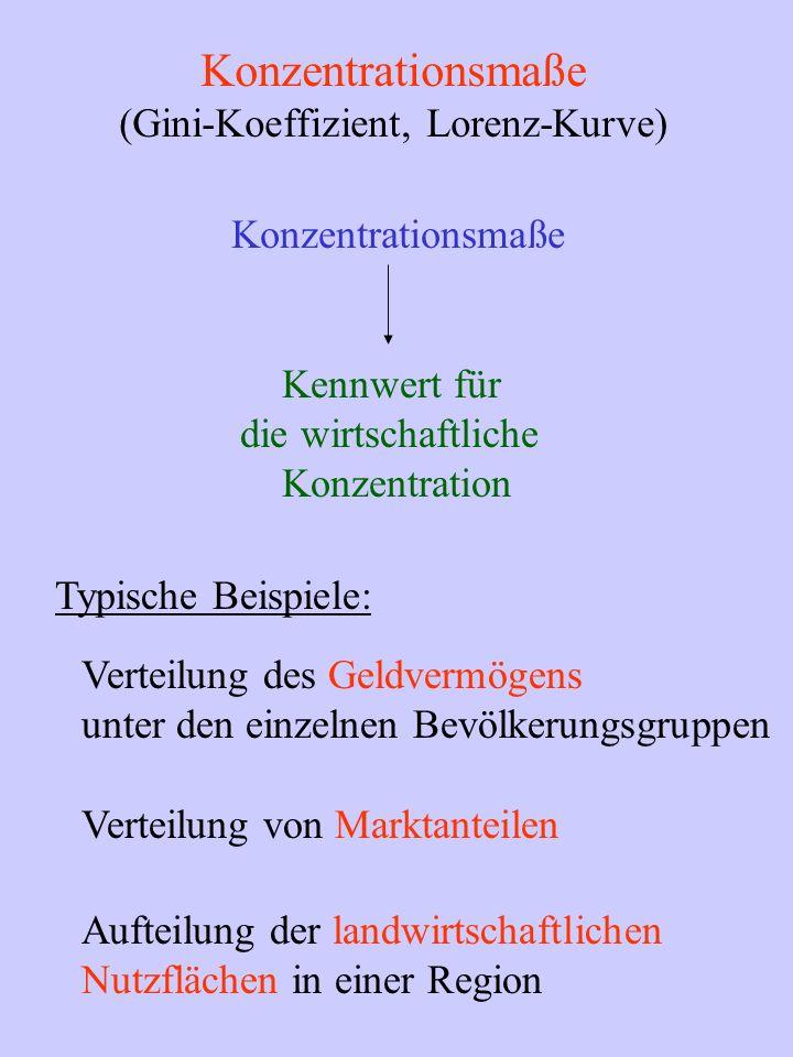 (Gini-Koeffizient, Lorenz-Kurve)