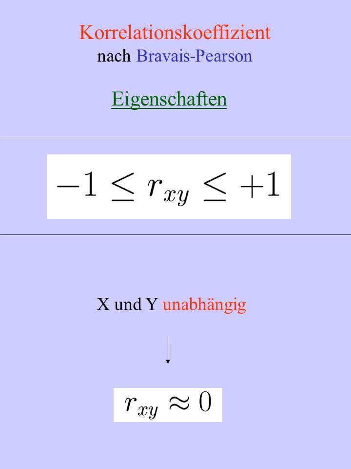 Korrelationskoeffizient