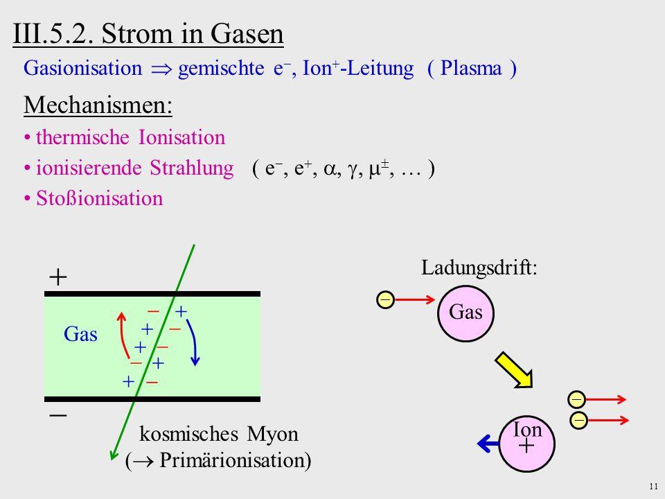 kosmisches Myon ( Primärionisation)