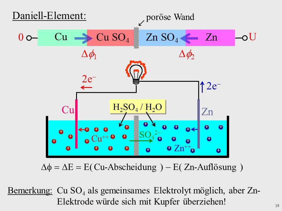EE( Cu-Abscheidung )  E( Zn-Auflösung )
