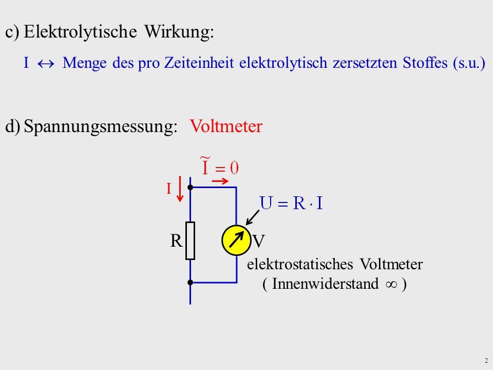 elektrostatisches Voltmeter ( Innenwiderstand  )