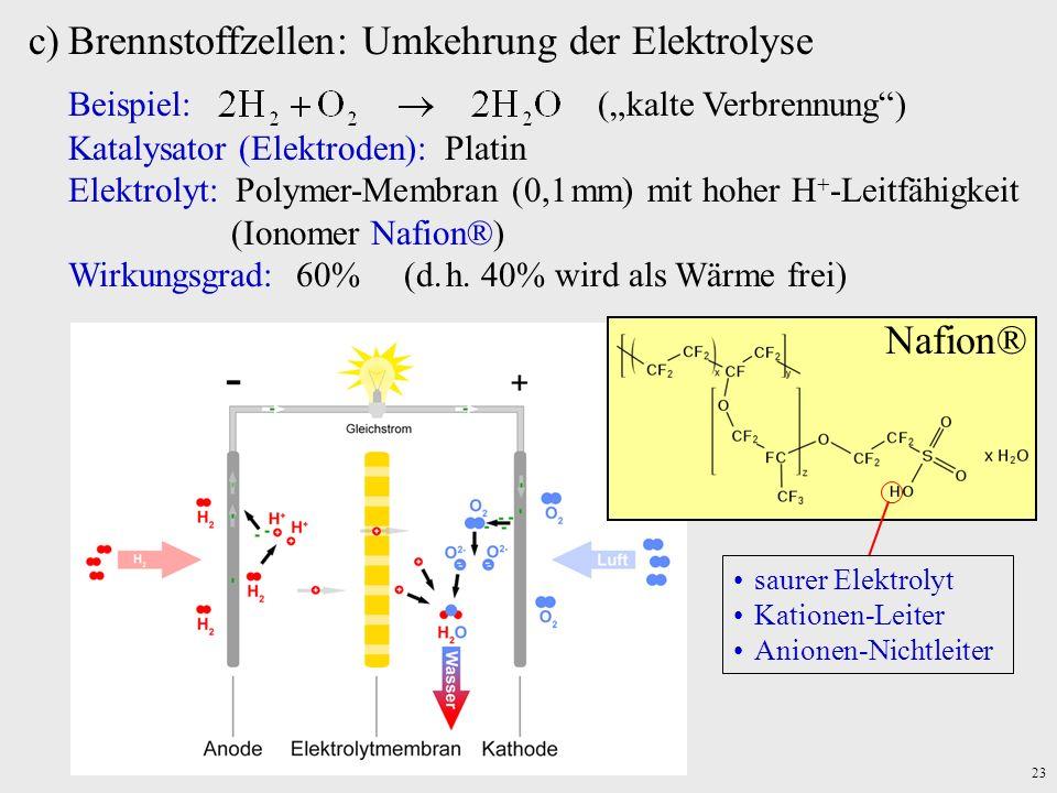 Brennstoffzellen: Umkehrung der Elektrolyse