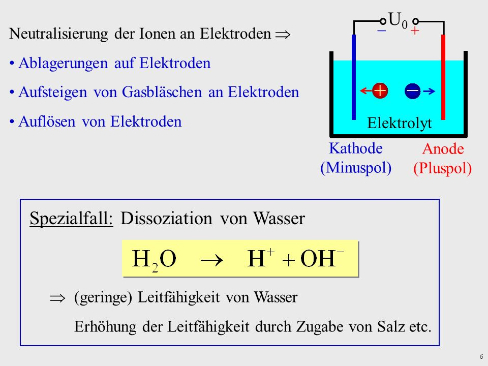 Spezialfall: Dissoziation von Wasser