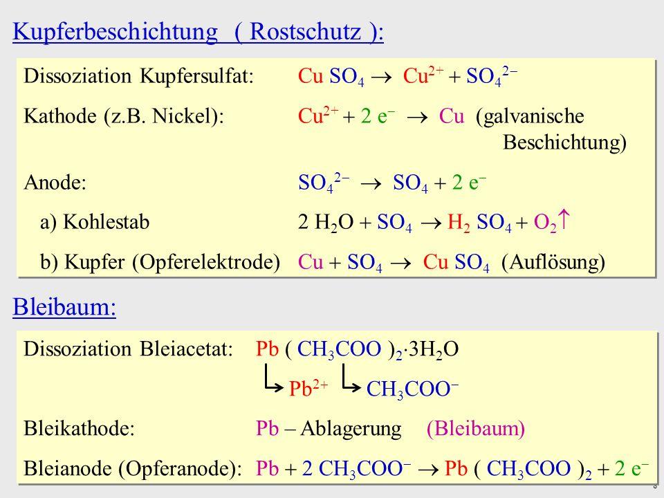 Kupferbeschichtung ( Rostschutz ):