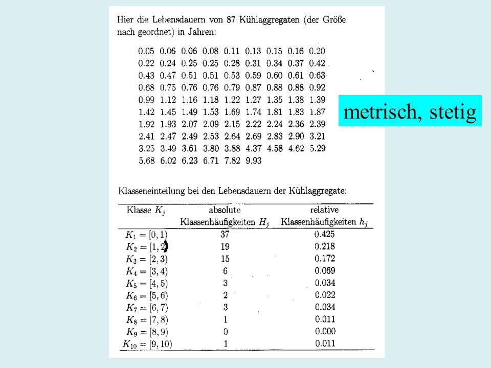 metrisch, stetig