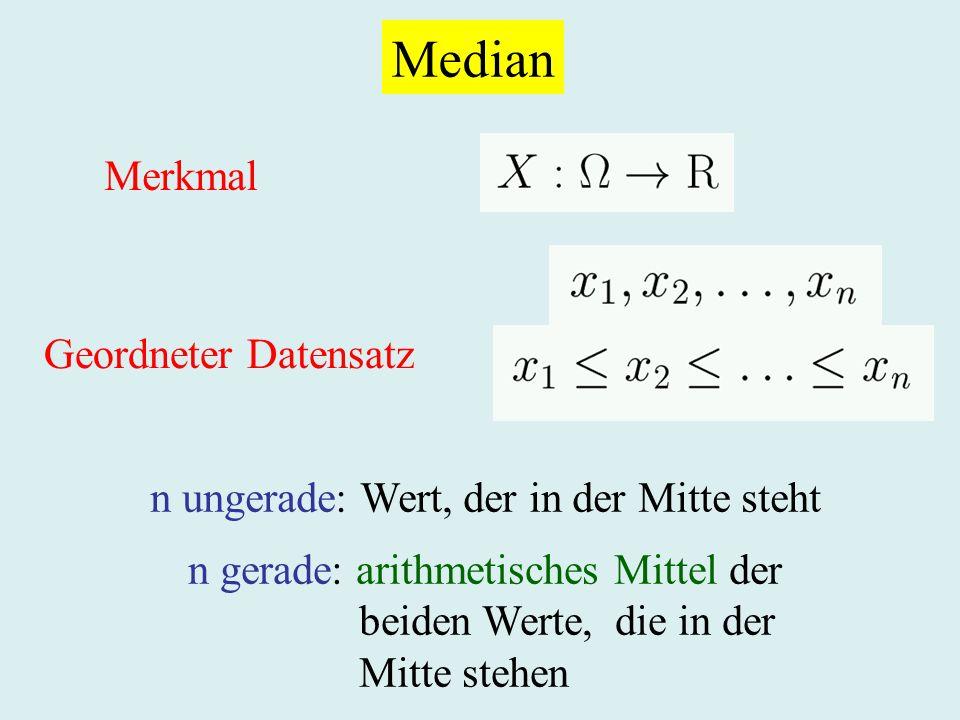 Median Merkmal Geordneter Datensatz