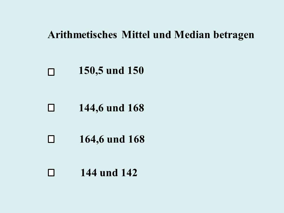 Arithmetisches Mittel und Median betragen