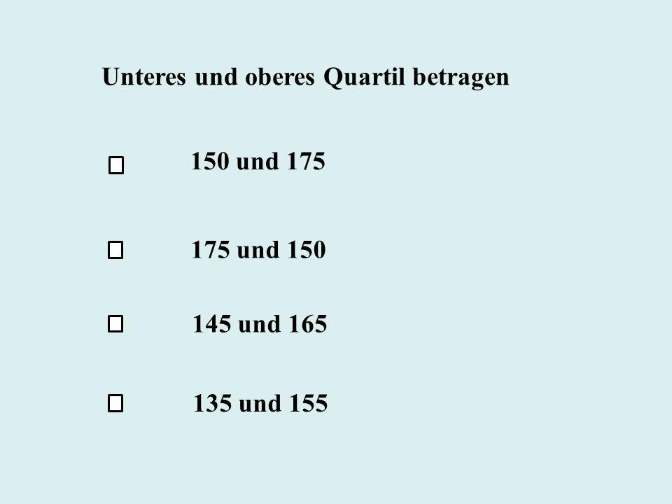 Unteres und oberes Quartil betragen