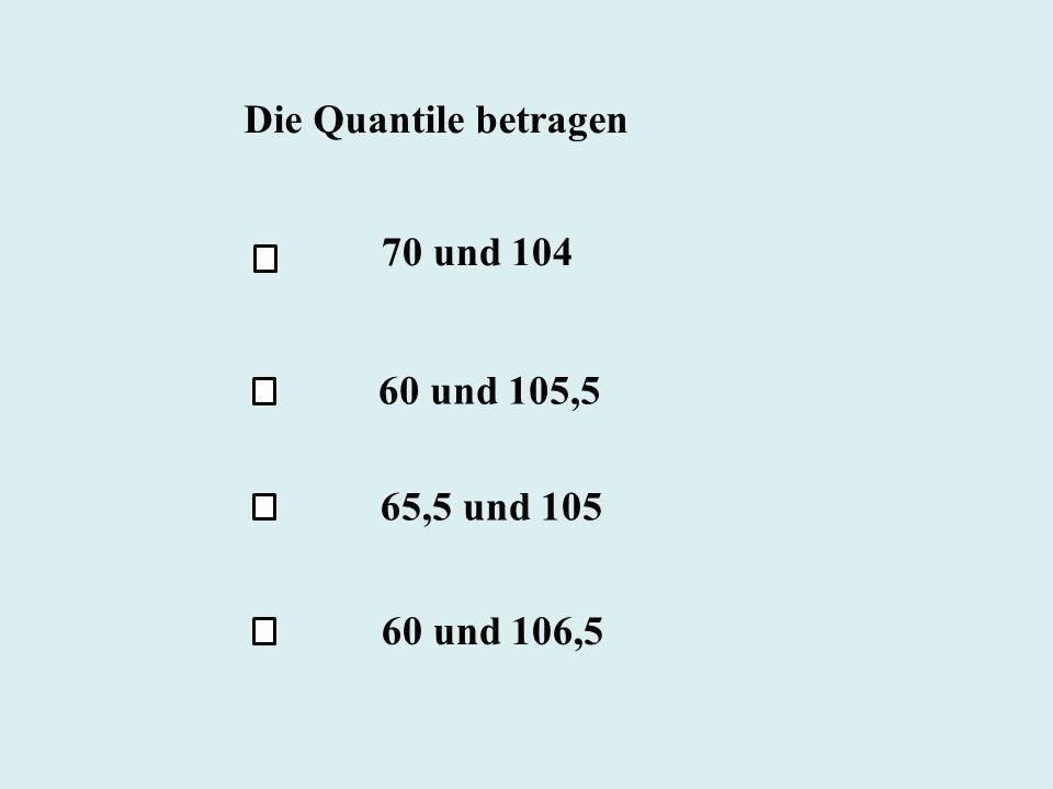 Die Quantile betragen 70 und 104 60 und 105,5 65,5 und 105 60 und 106,5