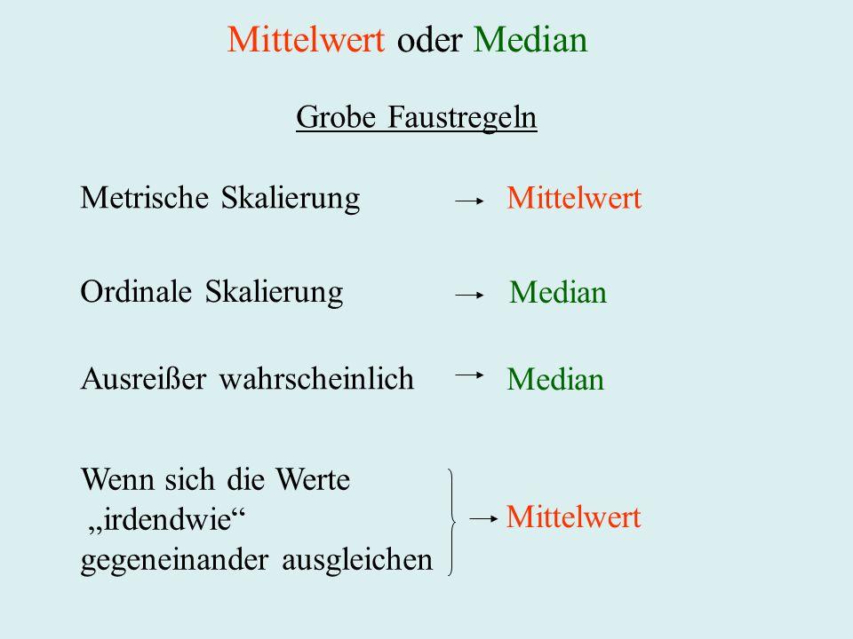 Mittelwert oder Median